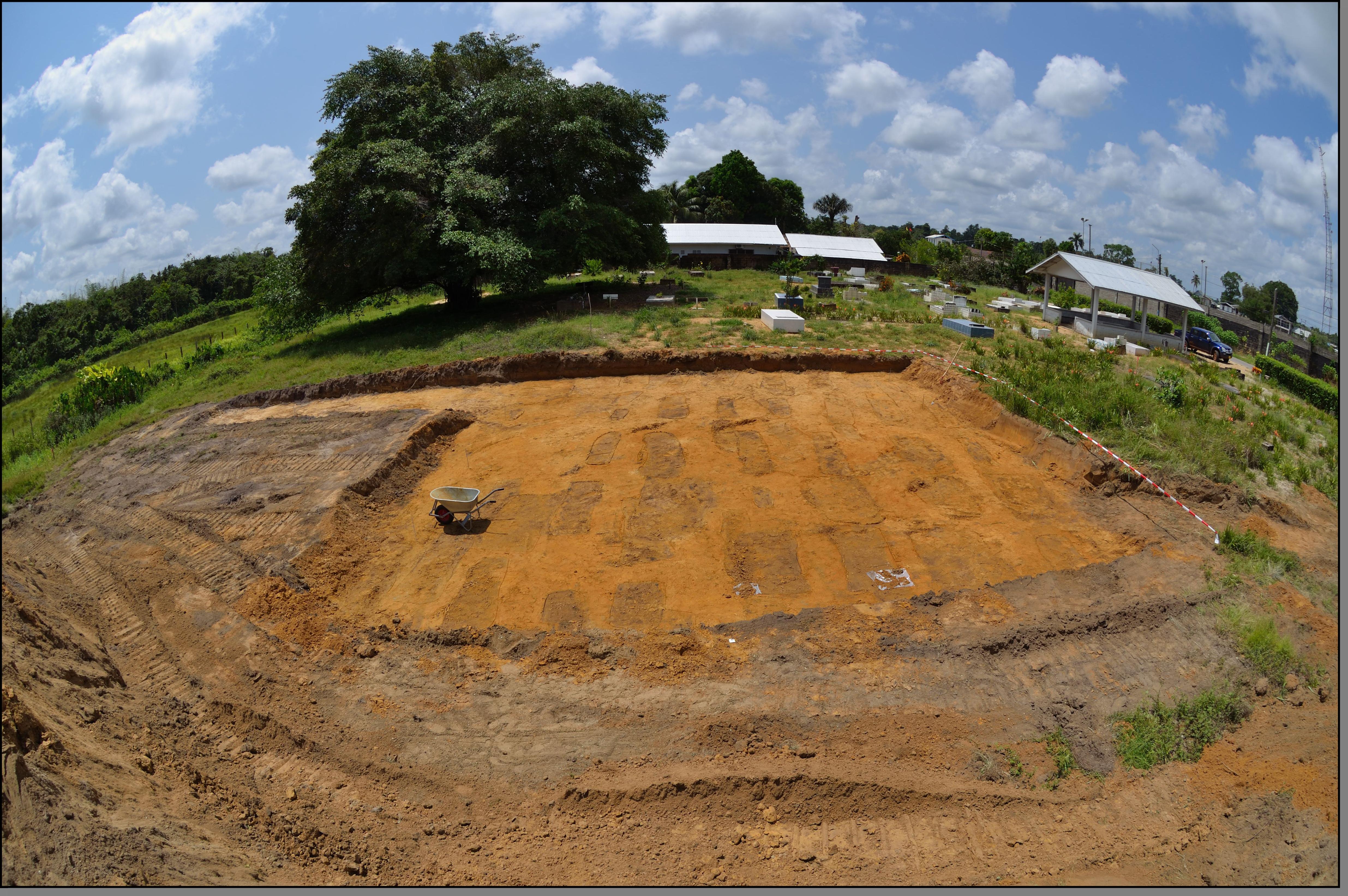 Overzicht opgravingssite