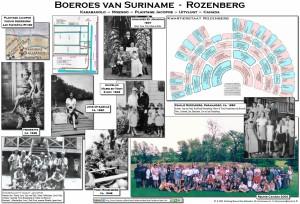 poster-2009-Rozenberg